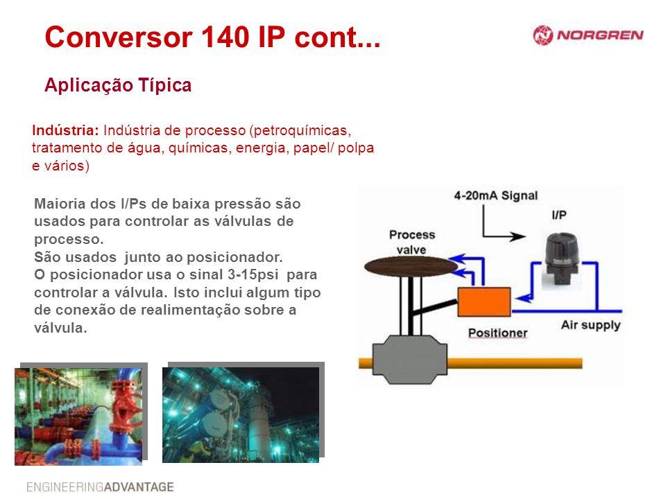 Conversor 140 IP cont... Maioria dos I/Ps de baixa pressão são usados para controlar as válvulas de processo. São usados junto ao posicionador. O posi