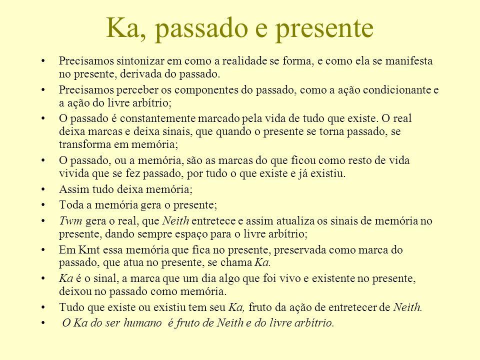 Ka, passado e presente Precisamos sintonizar em como a realidade se forma, e como ela se manifesta no presente, derivada do passado. Precisamos perceb