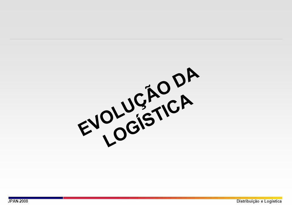 JPAN-2008 EVOLUÇÃO DA LOGÍSTICA Distribuição e Logística