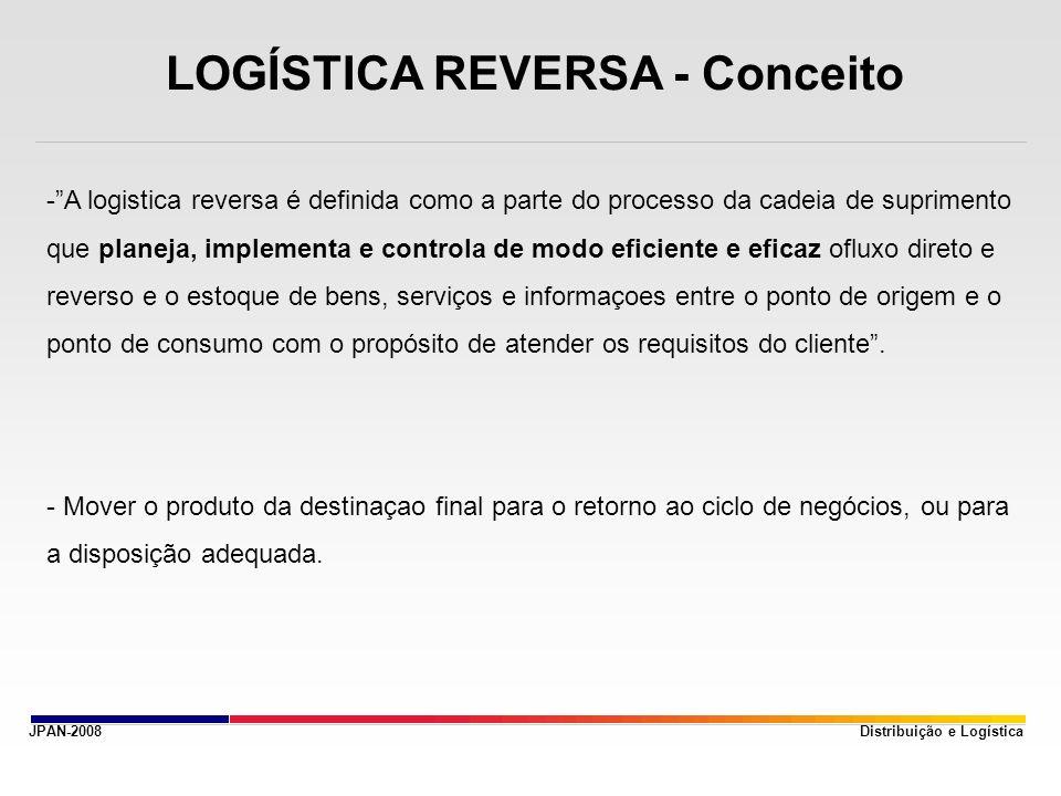 JPAN-2008 LOGÍSTICA REVERSA - Conceito -A logistica reversa é definida como a parte do processo da cadeia de suprimento que planeja, implementa e cont