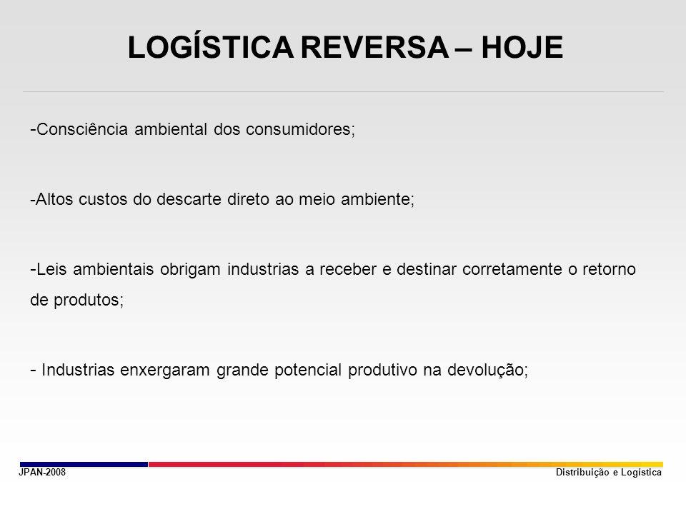 JPAN-2008 LOGÍSTICA REVERSA – HOJE - Consciência ambiental dos consumidores; -Altos custos do descarte direto ao meio ambiente; - Leis ambientais obri
