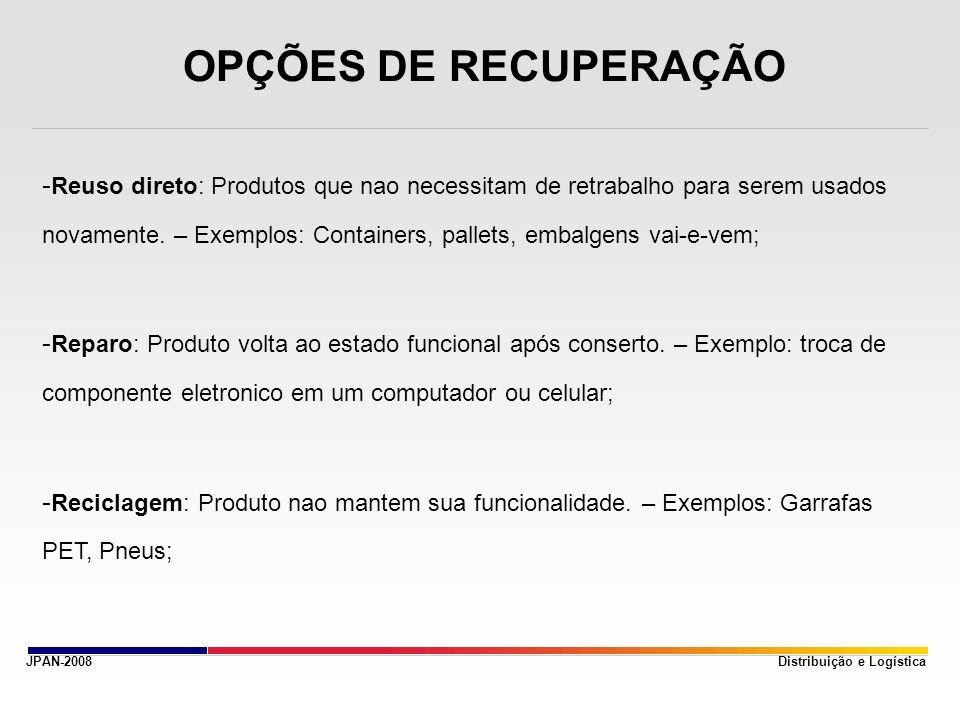 JPAN-2008 OPÇÕES DE RECUPERAÇÃO - Reuso direto: Produtos que nao necessitam de retrabalho para serem usados novamente. – Exemplos: Containers, pallets