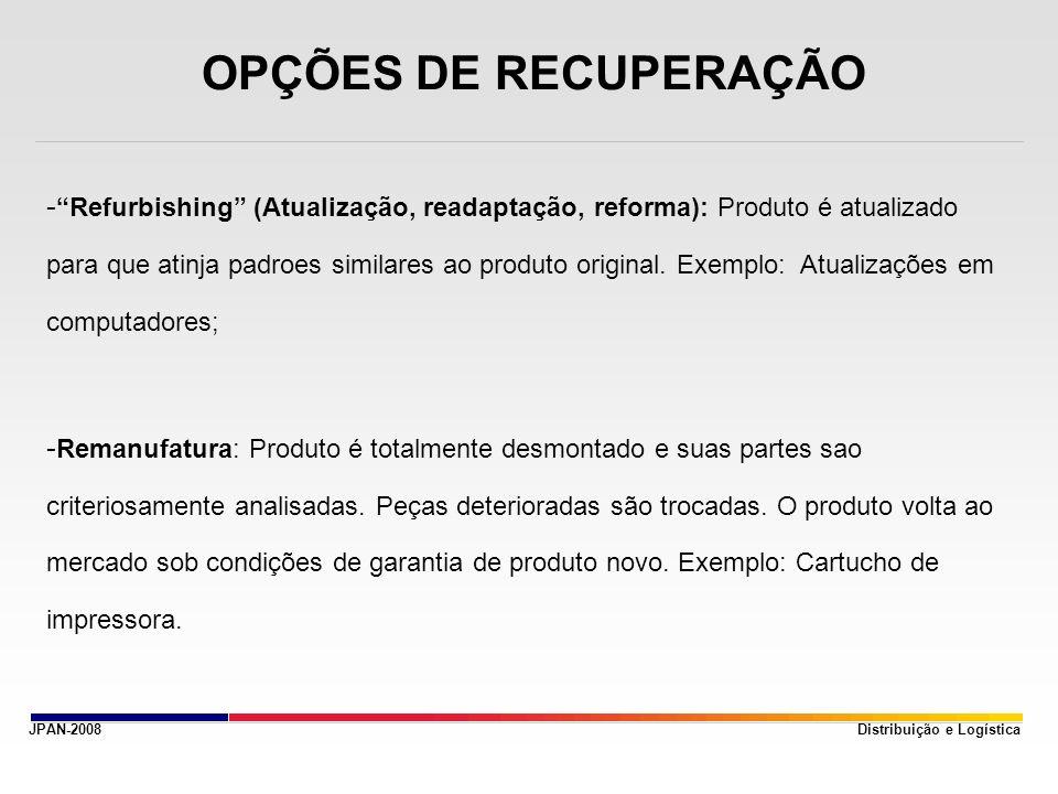 JPAN-2008 OPÇÕES DE RECUPERAÇÃO - Refurbishing (Atualização, readaptação, reforma): Produto é atualizado para que atinja padroes similares ao produto