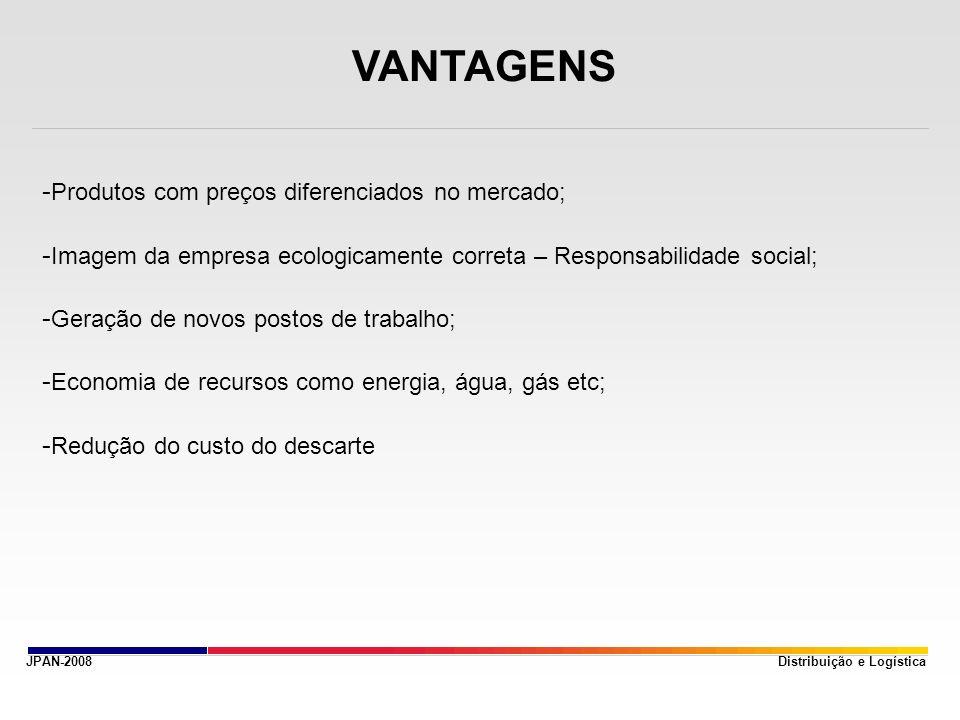 JPAN-2008 VANTAGENS - Produtos com preços diferenciados no mercado; - Imagem da empresa ecologicamente correta – Responsabilidade social; - Geração de
