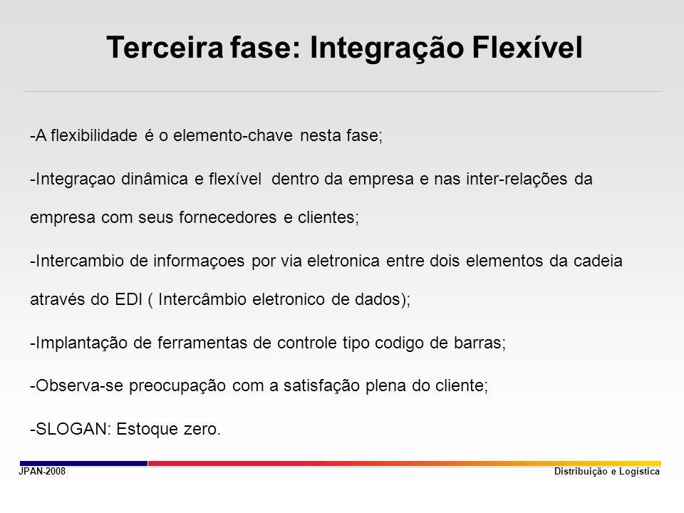 JPAN-2008 Terceira fase: Integração Flexível Distribuição e Logística -A flexibilidade é o elemento-chave nesta fase; -Integraçao dinâmica e flexível