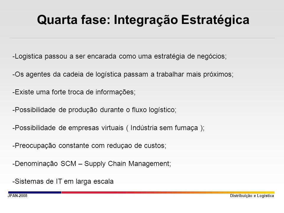 JPAN-2008 Quarta fase: Integração Estratégica Distribuição e Logística -Logistica passou a ser encarada como uma estratégia de negócios; -Os agentes d