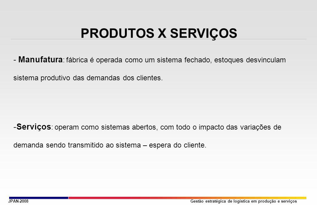 Gestão estratégica de logística em produção e serviços - Manufatura : fábrica é operada como um sistema fechado, estoques desvinculam sistema produtivo das demandas dos clientes.