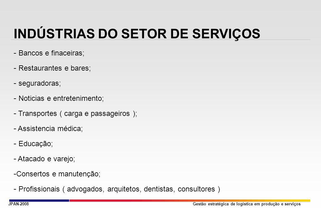 Gestão estratégica de logística em produção e serviços INDÚSTRIAS DO SETOR DE SERVIÇOS - Bancos e finaceiras; - Restaurantes e bares; - seguradoras; -