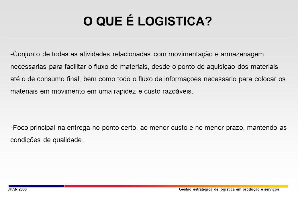 Gestão estratégica de logística em produção e serviços O QUE É LOGISTICA? - Conjunto de todas as atividades relacionadas com movimentação e armazenage