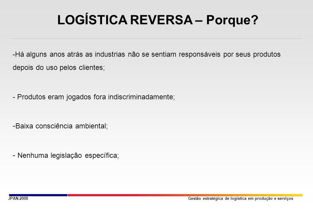 Gestão estratégica de logística em produção e serviçosJPAN-2008 LOGÍSTICA REVERSA – Porque? -Há alguns anos atrás as industrias não se sentiam respons