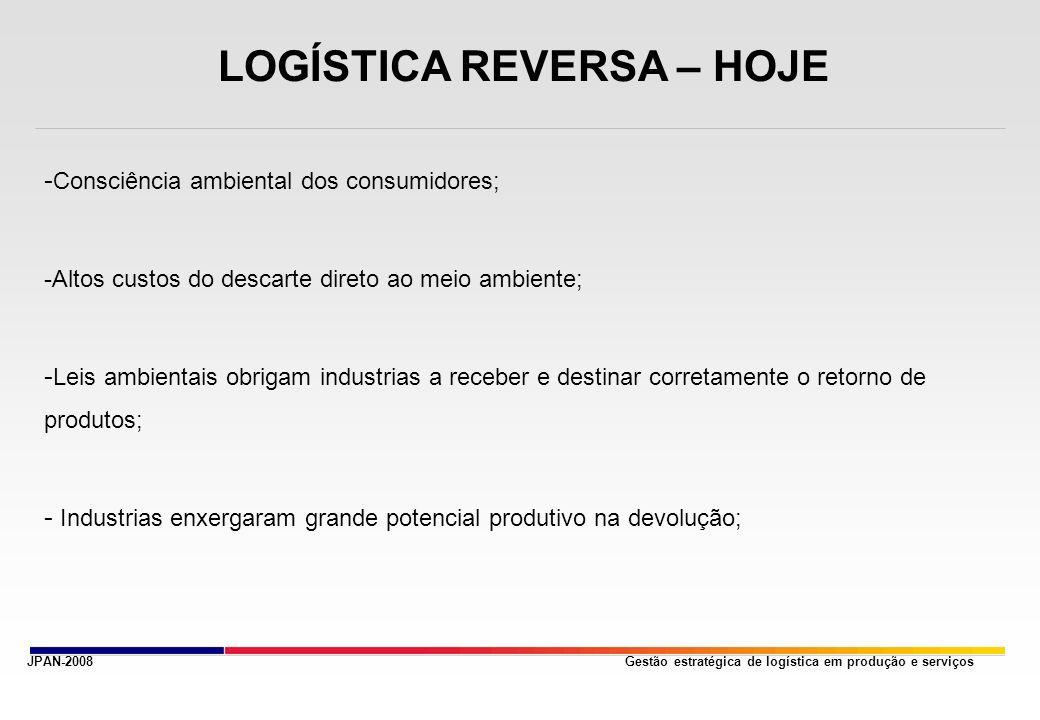 Gestão estratégica de logística em produção e serviçosJPAN-2008 LOGÍSTICA REVERSA – HOJE - Consciência ambiental dos consumidores; -Altos custos do descarte direto ao meio ambiente; - Leis ambientais obrigam industrias a receber e destinar corretamente o retorno de produtos; - Industrias enxergaram grande potencial produtivo na devolução;