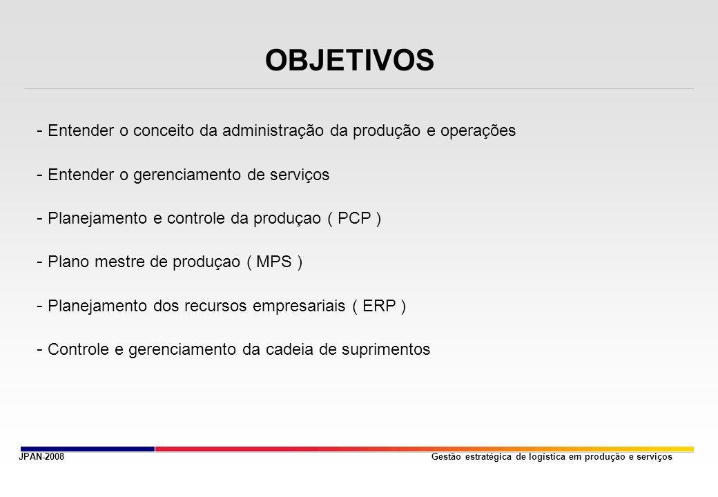 Gestão estratégica de logística em produção e serviços OBJETIVOS - Entender o conceito da administração da produção e operações - Entender o gerenciam