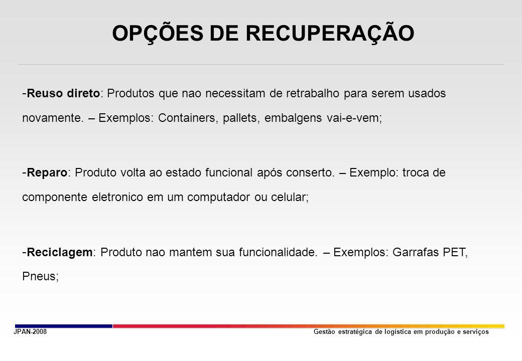 Gestão estratégica de logística em produção e serviçosJPAN-2008 OPÇÕES DE RECUPERAÇÃO - Reuso direto: Produtos que nao necessitam de retrabalho para serem usados novamente.