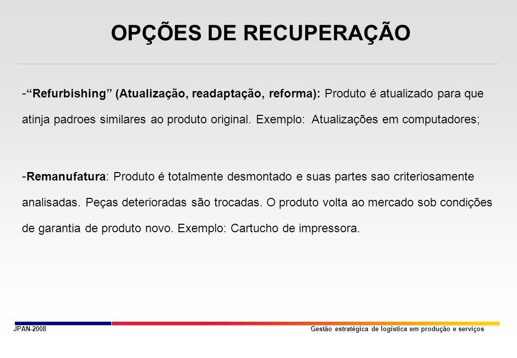 Gestão estratégica de logística em produção e serviçosJPAN-2008 OPÇÕES DE RECUPERAÇÃO - Refurbishing (Atualização, readaptação, reforma): Produto é at