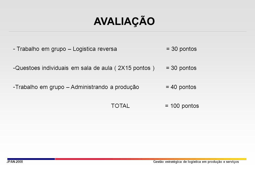 Gestão estratégica de logística em produção e serviços AVALIAÇÃO - Trabalho em grupo – Logistica reversa = 30 pontos - Questoes individuais em sala de aula ( 2X15 pontos ) = 30 pontos - Trabalho em grupo – Administrando a produção = 40 pontos TOTAL = 100 pontos JPAN-2008