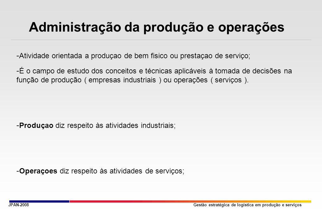 Gestão estratégica de logística em produção e serviços Administração da produção e operações - Atividade orientada a produçao de bem fisico ou prestaç