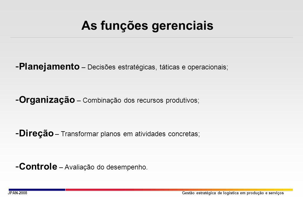 Gestão estratégica de logística em produção e serviçosJPAN-2008 LOGÍSTICA REVERSA – Porque.