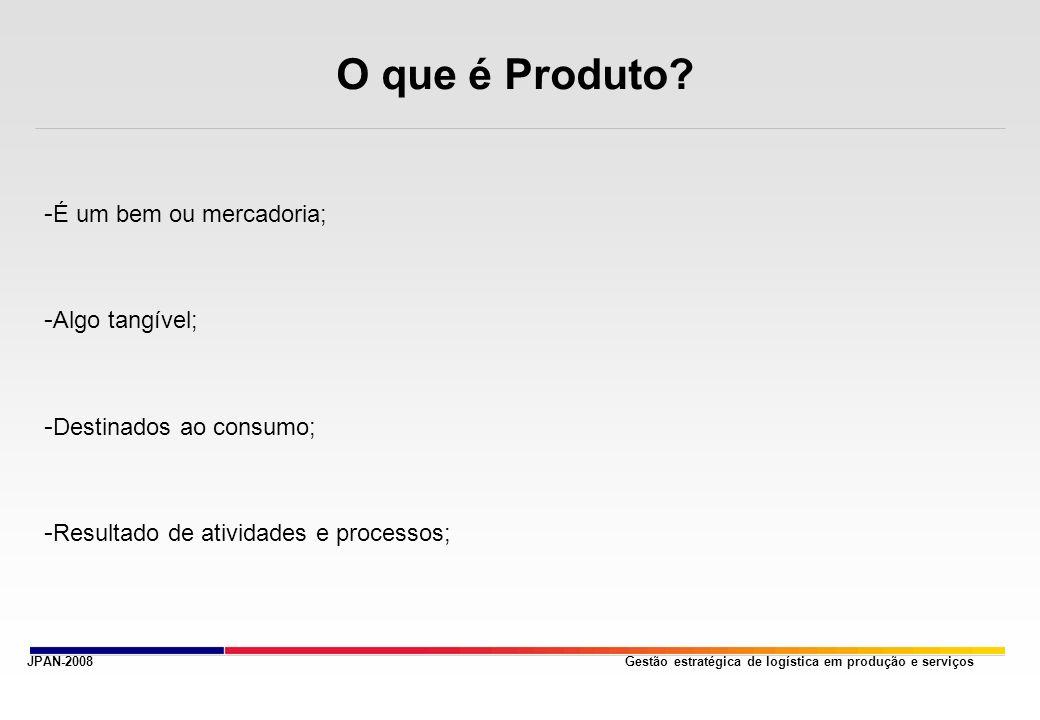 Gestão estratégica de logística em produção e serviços O que é Produto.