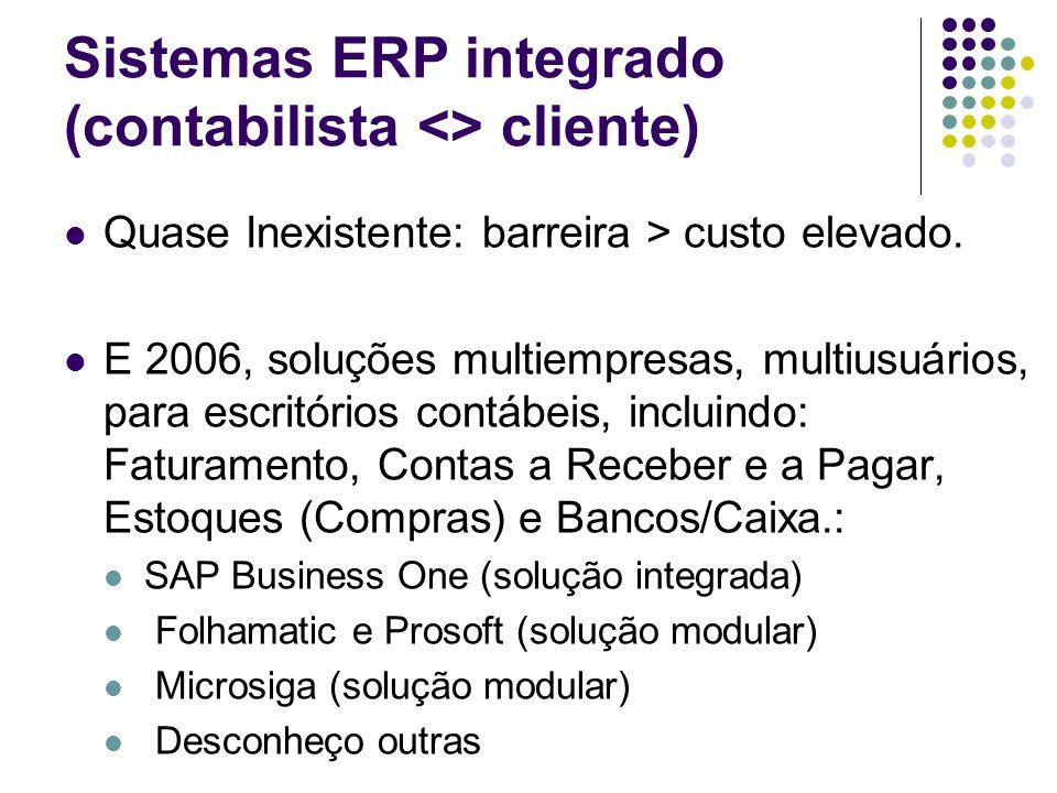 Sistemas ERP integrado (contabilista <> cliente) Quase Inexistente: barreira > custo elevado. E 2006, soluções multiempresas, multiusuários, para escr