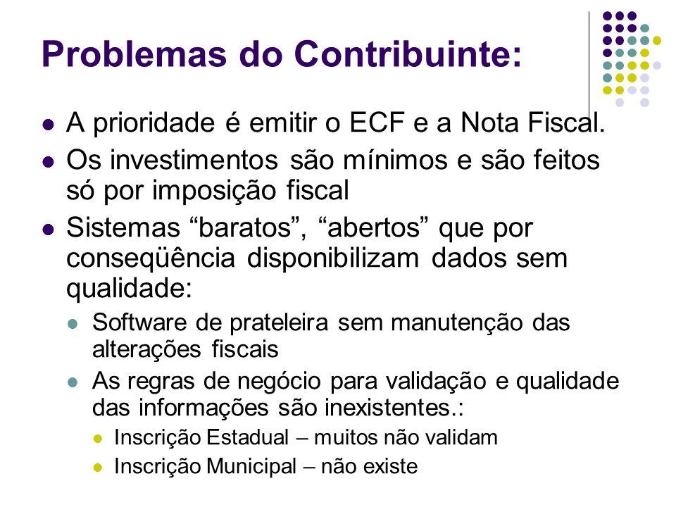 Problemas do Contribuinte: A prioridade é emitir o ECF e a Nota Fiscal. Os investimentos são mínimos e são feitos só por imposição fiscal Sistemas bar