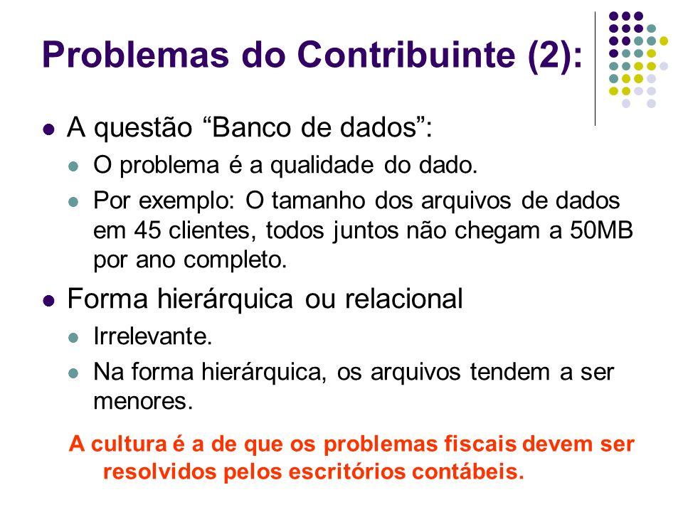 Problemas do Contribuinte (2): A questão Banco de dados: O problema é a qualidade do dado. Por exemplo: O tamanho dos arquivos de dados em 45 clientes