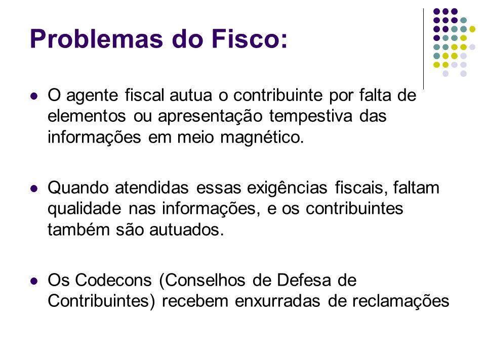 Problemas do Fisco: O agente fiscal autua o contribuinte por falta de elementos ou apresentação tempestiva das informações em meio magnético. Quando a