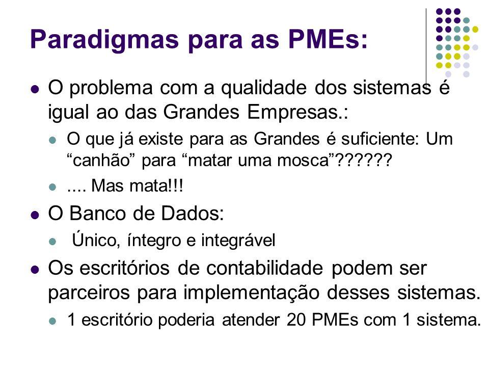 Paradigmas para as PMEs: O problema com a qualidade dos sistemas é igual ao das Grandes Empresas.: O que já existe para as Grandes é suficiente: Um ca
