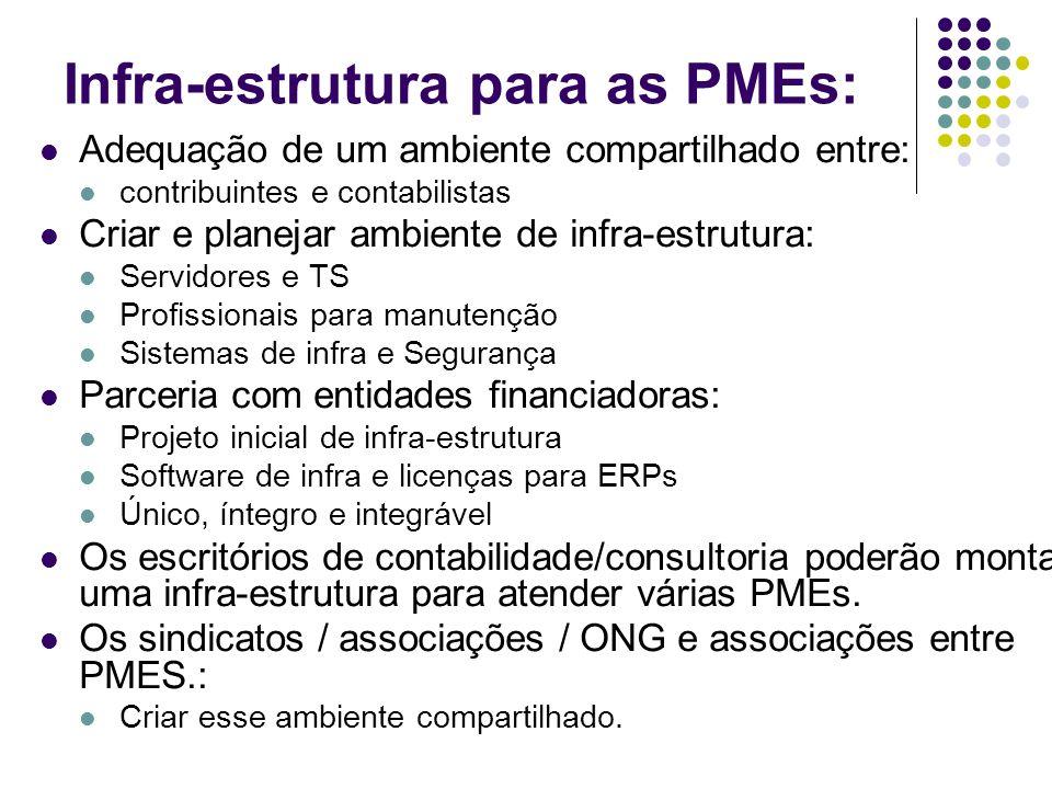 Infra-estrutura para as PMEs: Adequação de um ambiente compartilhado entre: contribuintes e contabilistas Criar e planejar ambiente de infra-estrutura