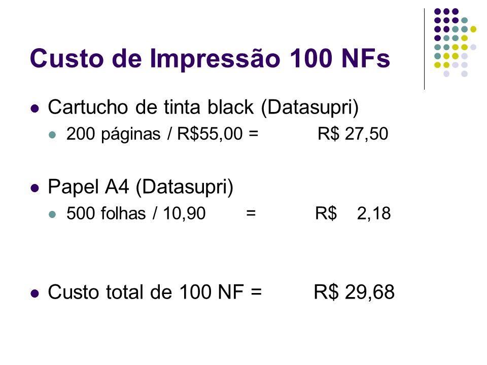 Custo de Impressão 100 NFs Cartucho de tinta black (Datasupri) 200 páginas / R$55,00 = R$ 27,50 Papel A4 (Datasupri) 500 folhas / 10,90 = R$ 2,18 Cust