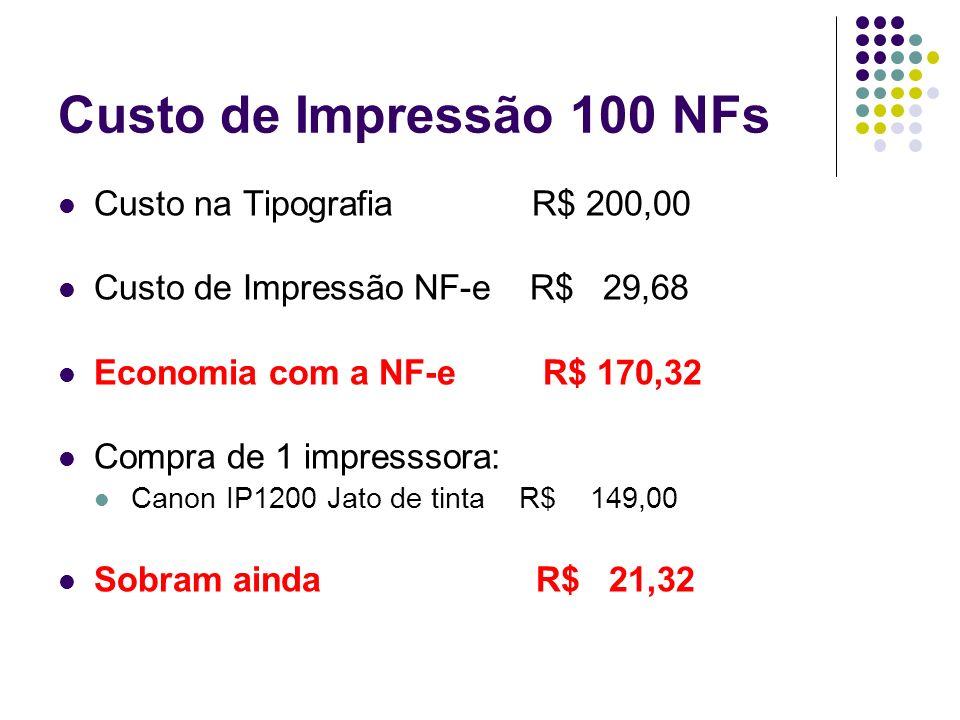 Custo de Impressão 100 NFs Custo na Tipografia R$ 200,00 Custo de Impressão NF-e R$ 29,68 Economia com a NF-e R$ 170,32 Compra de 1 impresssora: Canon