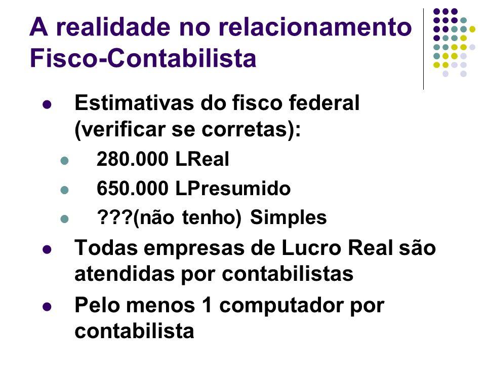 A realidade no relacionamento Fisco-Contabilista Estimativas do fisco federal (verificar se corretas): 280.000 LReal 650.000 LPresumido ???(não tenho)