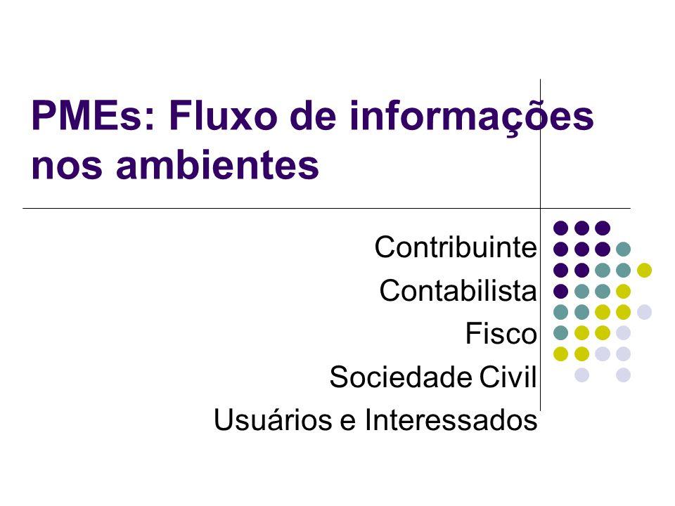 Problemas do Contribuinte (2): A questão Banco de dados: O problema é a qualidade do dado.