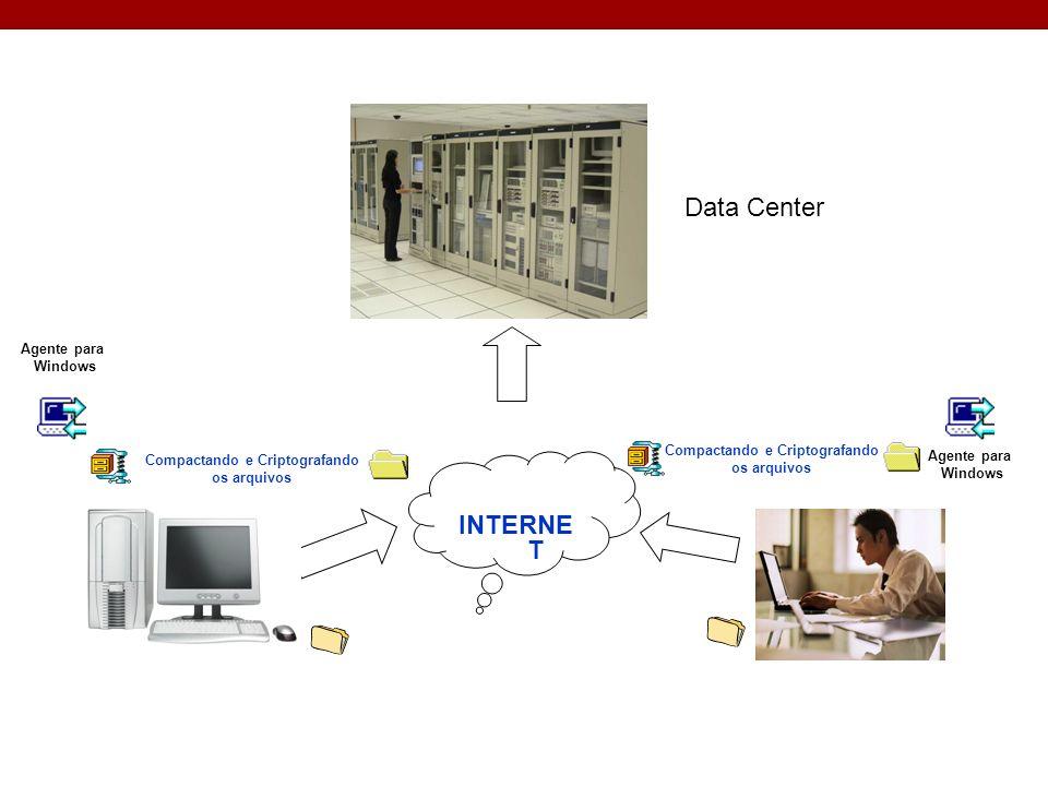 Data Center Agente para Windows Compactando e Criptografando os arquivos Agente para Windows Compactando e Criptografando os arquivos INTERNE T