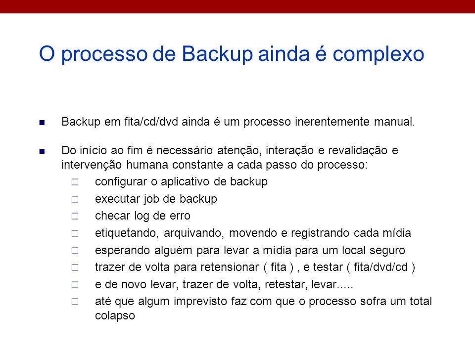 O processo de Backup ainda é complexo Backup em fita/cd/dvd ainda é um processo inerentemente manual. Do início ao fim é necessário atenção, interação