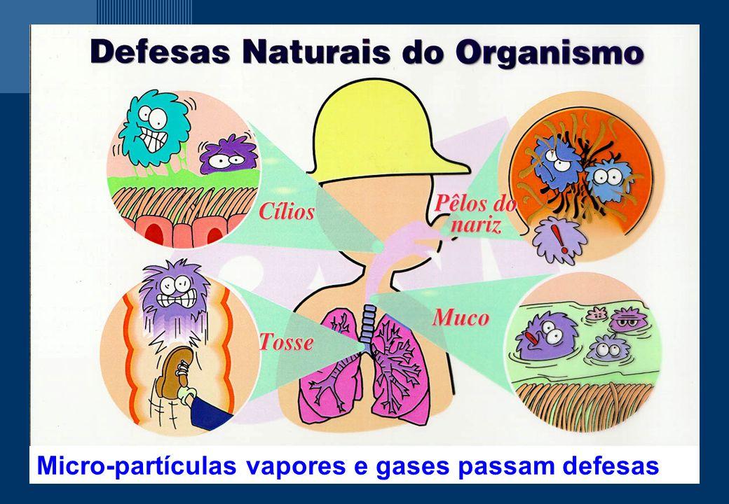 18 Micro-partículas vapores e gases passam defesas