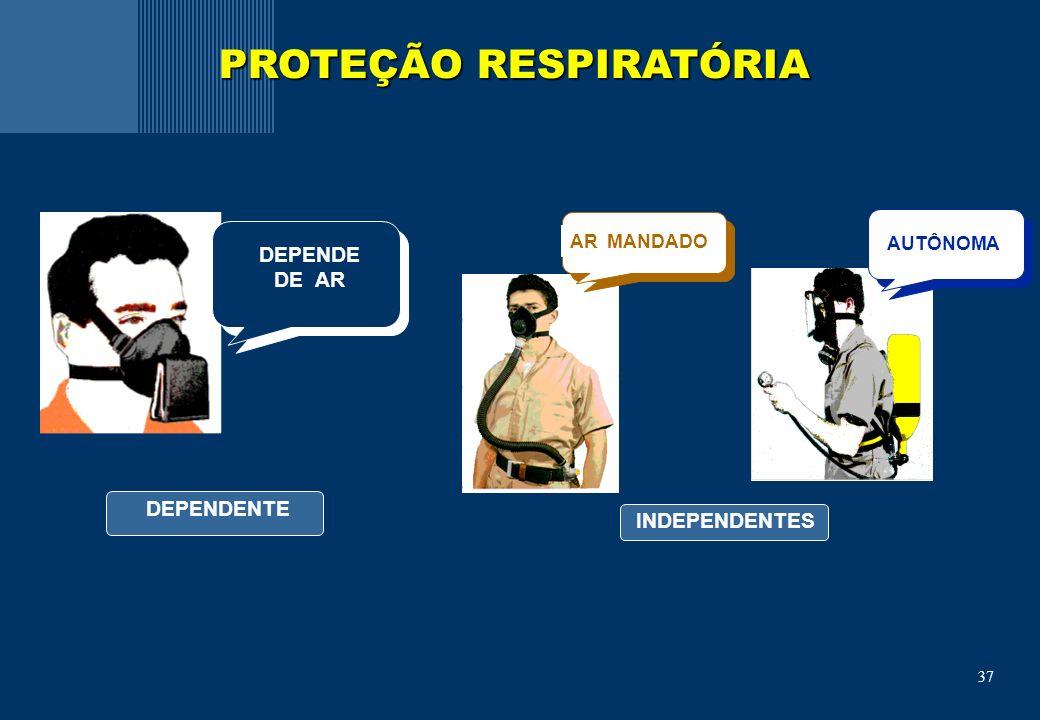 37 PROTEÇÃO RESPIRATÓRIA DEPENDE DE AR DEPENDENTE AR MANDADO INDEPENDENTES AUTÔNOMA