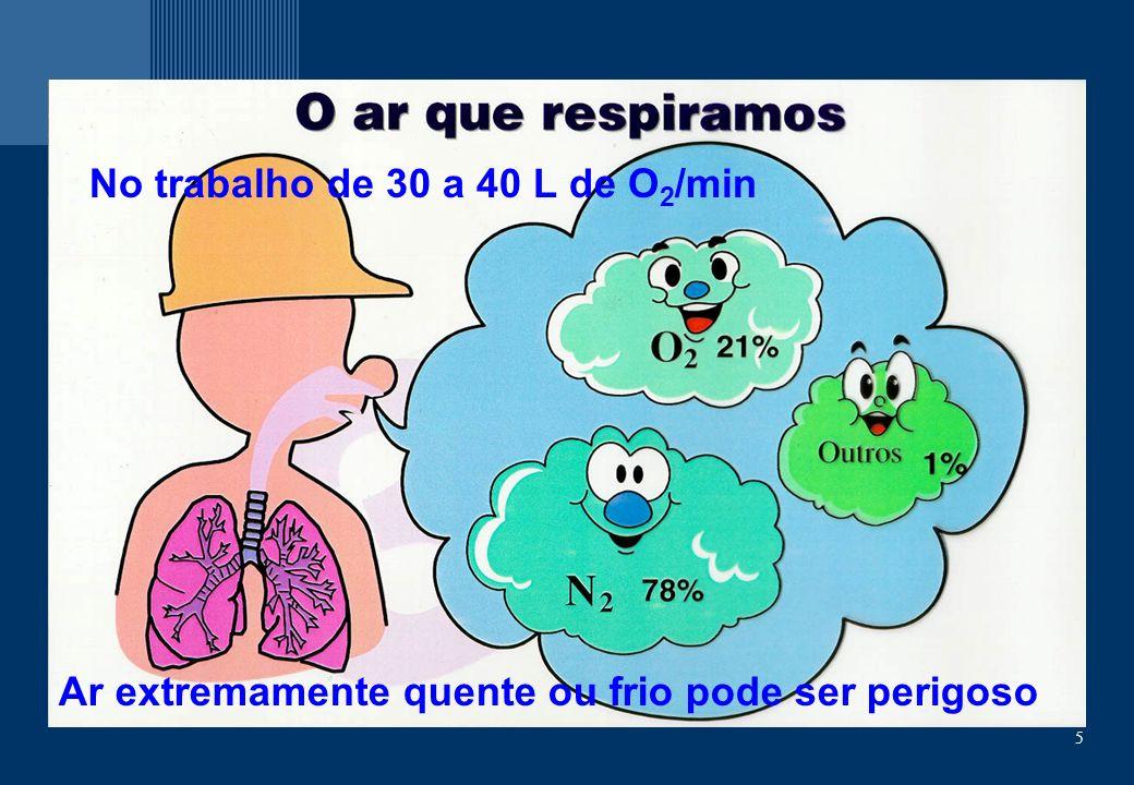 5 No trabalho de 30 a 40 L de O 2 /min Ar extremamente quente ou frio pode ser perigoso