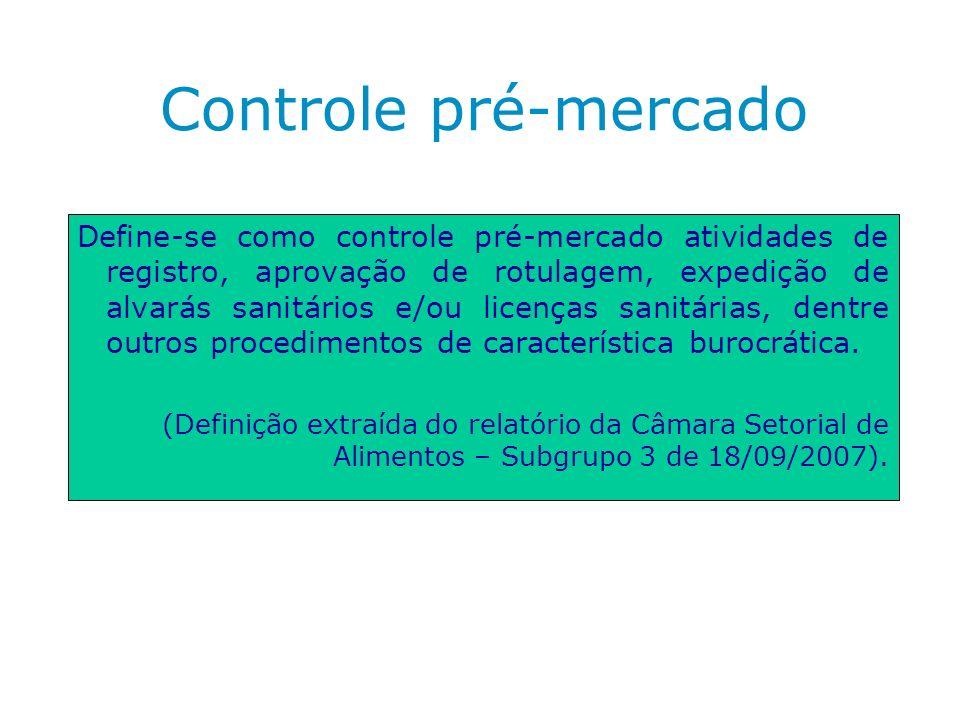 Controle pré-mercado Define-se como controle pré-mercado atividades de registro, aprovação de rotulagem, expedição de alvarás sanitários e/ou licenças