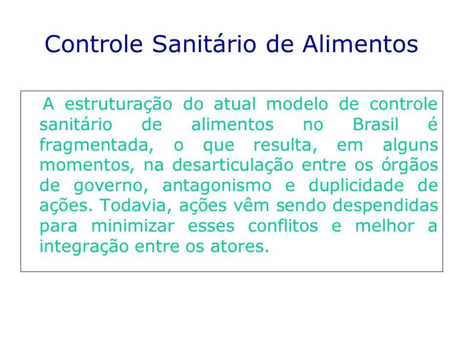 Controle Sanitário de Alimentos A estruturação do atual modelo de controle sanitário de alimentos no Brasil é fragmentada, o que resulta, em alguns mo