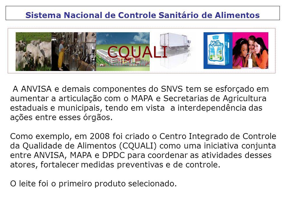 Sistema Nacional de Controle Sanitário de Alimentos A ANVISA e demais componentes do SNVS tem se esforçado em aumentar a articulação com o MAPA e Secr