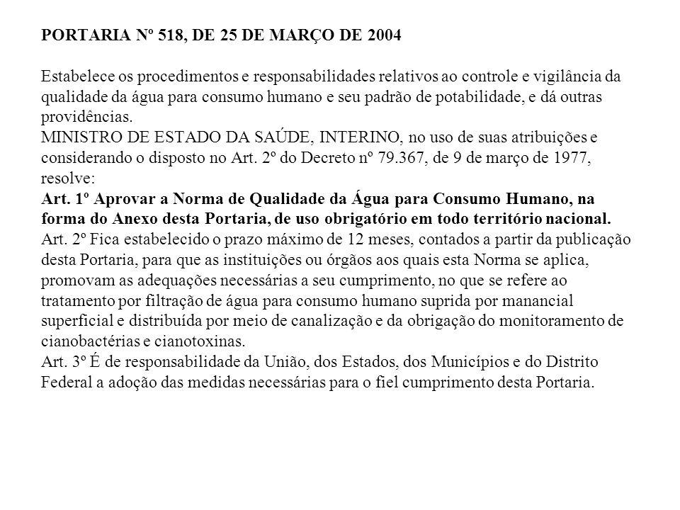 PORTARIA Nº 518, DE 25 DE MARÇO DE 2004 Estabelece os procedimentos e responsabilidades relativos ao controle e vigilância da qualidade da água para c