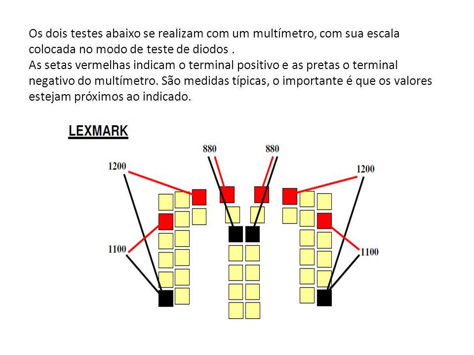 Os dois testes abaixo se realizam com um multímetro, com sua escala colocada no modo de teste de diodos.