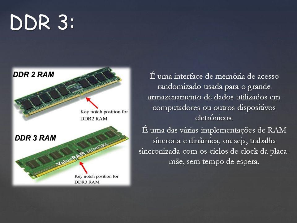 É uma interface de memória de acesso randomizado usada para o grande armazenamento de dados utilizados em computadores ou outros dispositivos eletróni