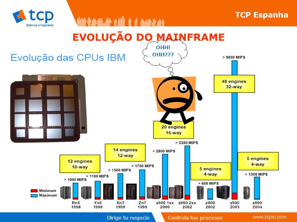 Dirige tu negocioControla tus procesos TCP Espanha EVOLUÇÃO DO MAINFRAME OHH! OHH???