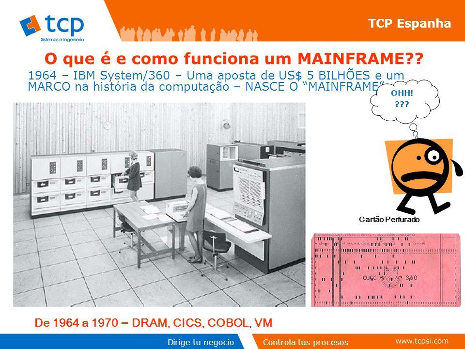 Dirige tu negocioControla tus procesos 1964 – IBM System/360 – Uma aposta de US$ 5 BILHÕES e um MARCO na história da computação – NASCE O MAINFRAME TCP Espanha O que é e como funciona um MAINFRAME?.