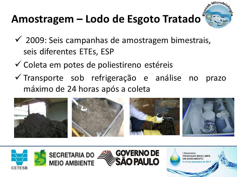 Amostragem – Lodo de Esgoto Tratado 2009: Seis campanhas de amostragem bimestrais, seis diferentes ETEs, ESP Coleta em potes de poliestireno estéreis