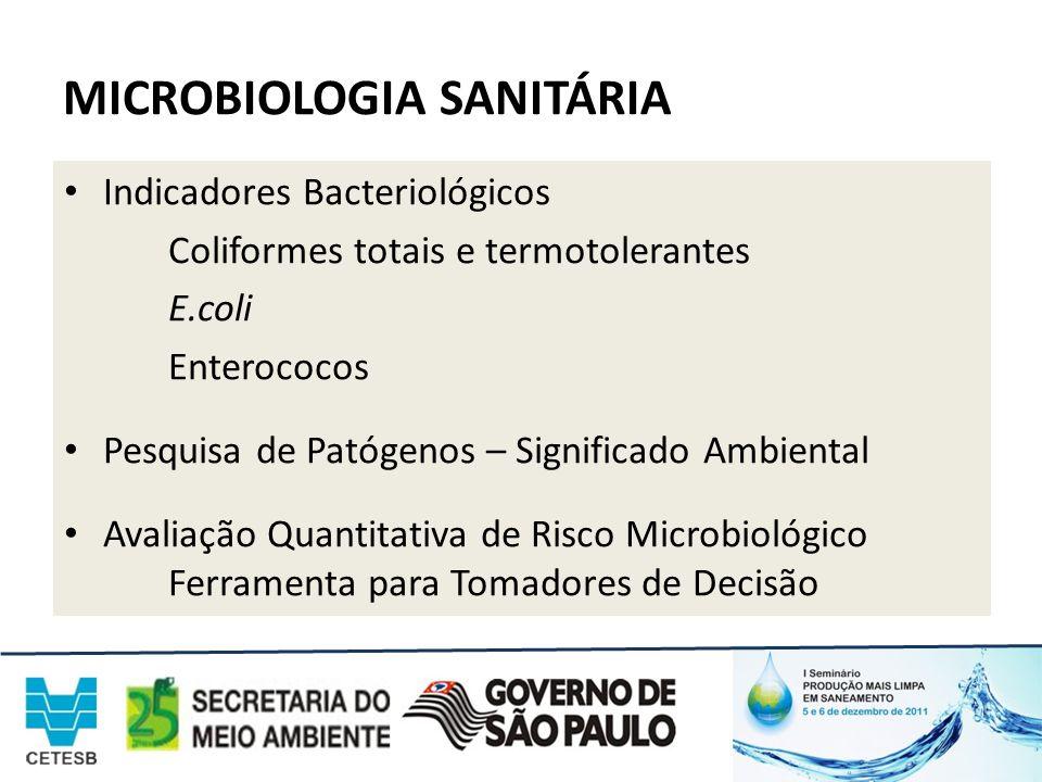 MICROBIOLOGIA SANITÁRIA Indicadores Bacteriológicos Coliformes totais e termotolerantes E.coli Enterococos Pesquisa de Patógenos – Significado Ambient