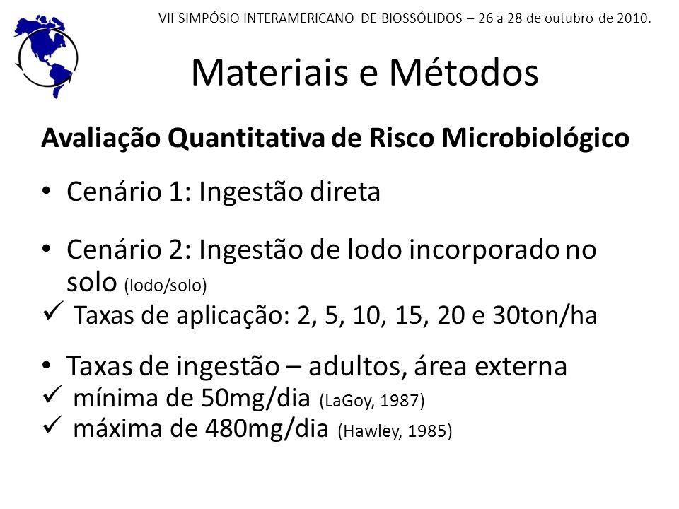 Materiais e Métodos Avaliação Quantitativa de Risco Microbiológico Cenário 1: Ingestão direta Cenário 2: Ingestão de lodo incorporado no solo (lodo/so