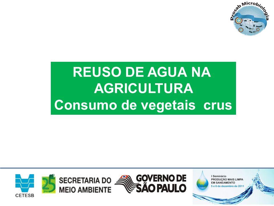 REUSO DE AGUA NA AGRICULTURA Consumo de vegetais crus