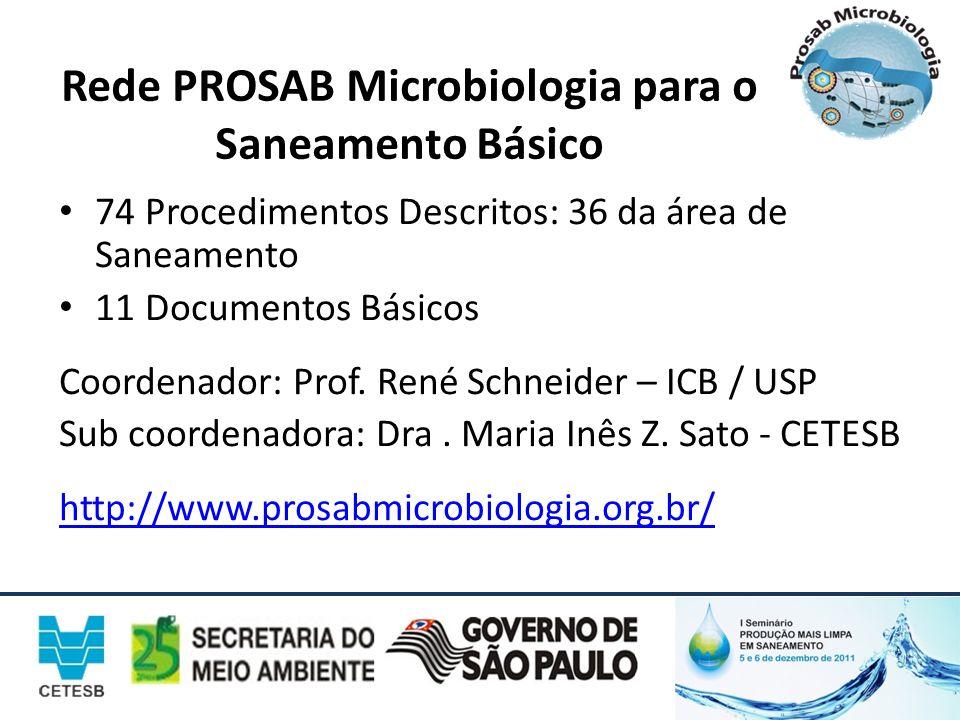 Rede PROSAB Microbiologia para o Saneamento Básico 74 Procedimentos Descritos: 36 da área de Saneamento 11 Documentos Básicos Coordenador: Prof. René